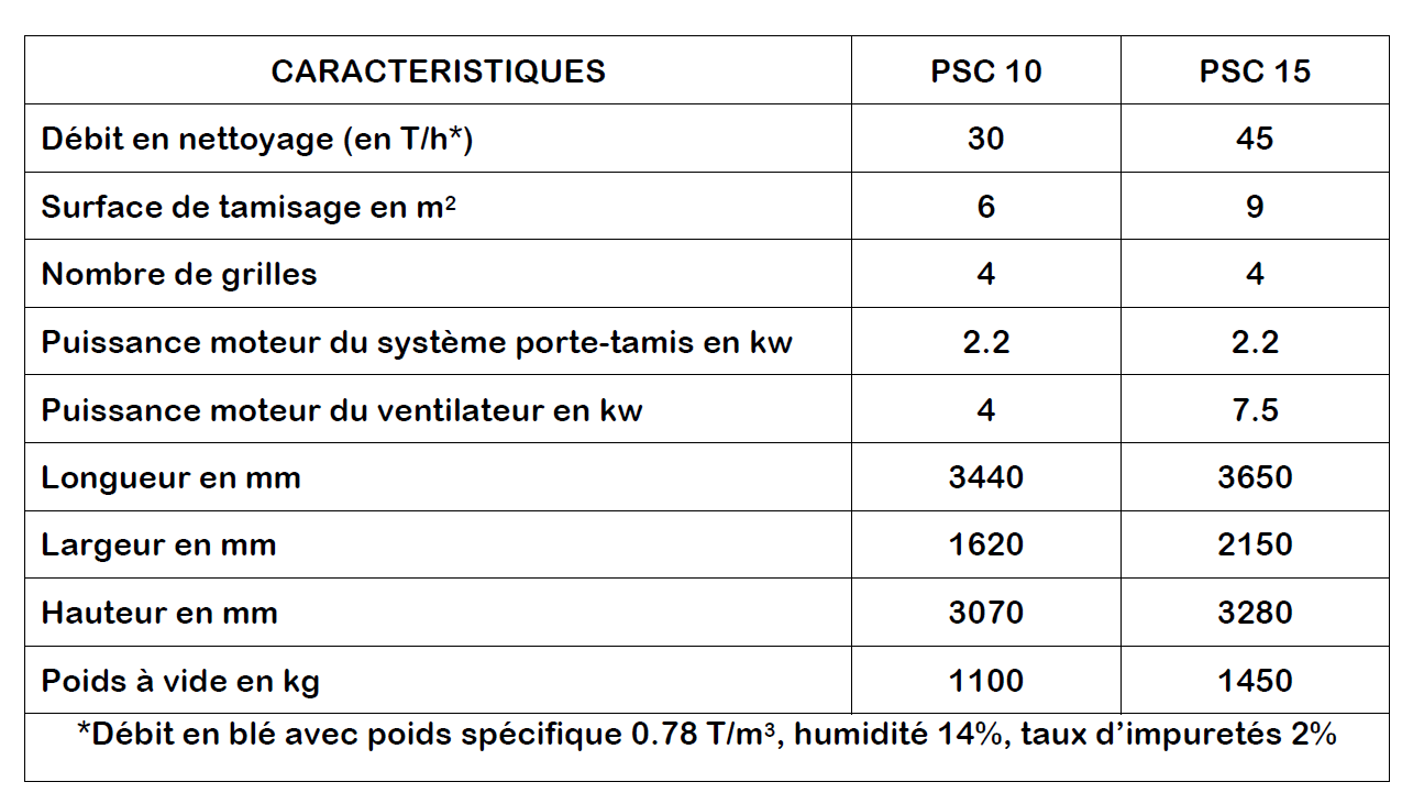 psc10-psc15-nettoyeur-separateur